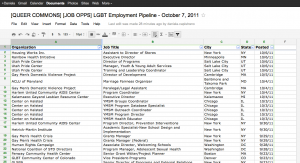 Screenshot of the [QUEER COMMONS] [JOB OPPS] LGBT Employment Pipeline - October 7, 2011 (now) public Google spreadsheet
